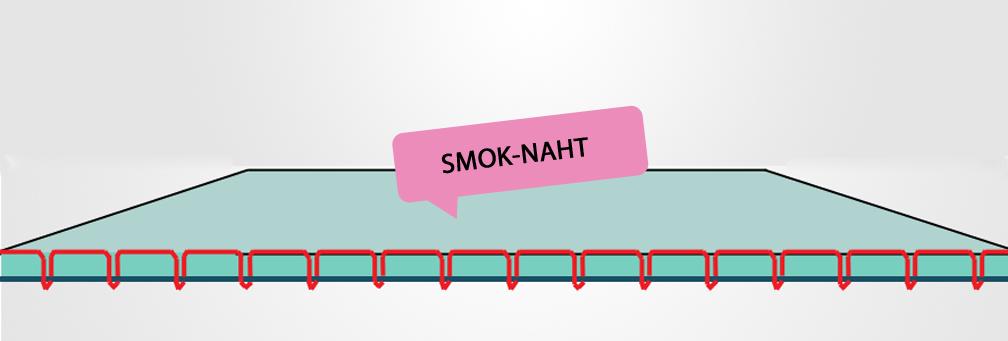 Beispielgrafik-Smoken-Smoknaht